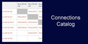 Connections catalog